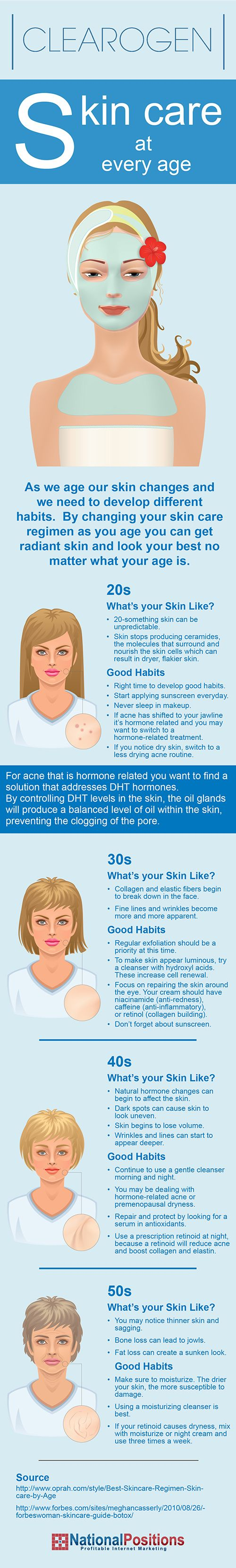 Skin Care At Every Age Healthy Skin Care Skin Care Healthy Skin