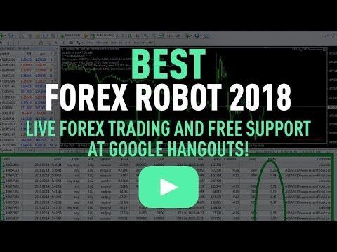 Best forex for us citizens
