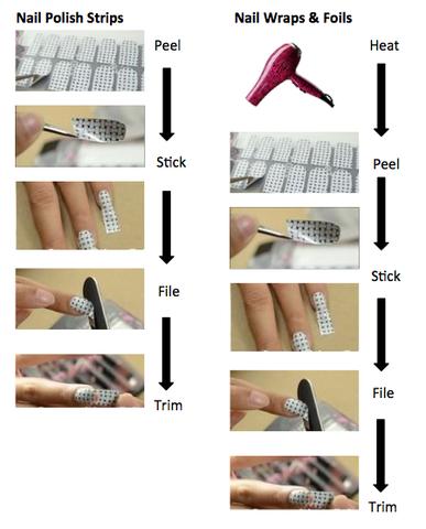 Nail Foils Panosundaki Pin