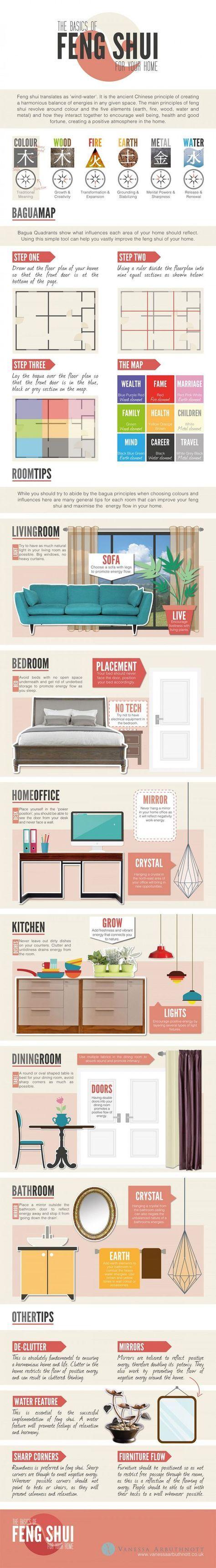 the basics of feng shui for your home infographic feng shui pinterest. Black Bedroom Furniture Sets. Home Design Ideas