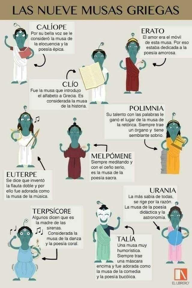 92 Ideas De Mitología Griega Mitologia Griega Mitología Grecia Antigua