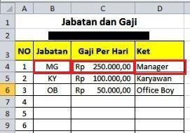 Cara Menghitung Gaji Karyawan Menggunakan Excel Slip Gaji Karyawan Laporan Gaji Cara Menghitung Gaji Menghitung Gaji Karyawan Swasta Program Gaji Micro Pramugari