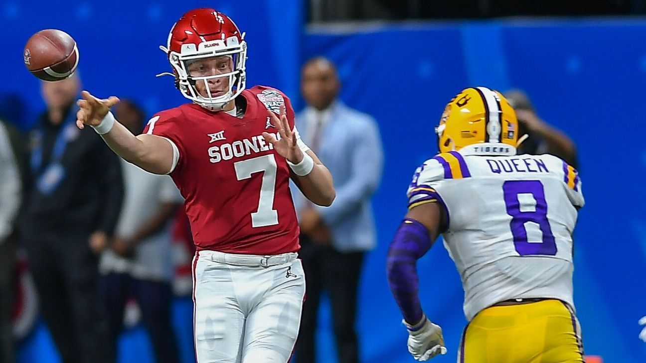 Big 12 Spring Football Preview Key Questions And Storylines For 2020 In 2020 Spring Football Football Oklahoma Sooners Football