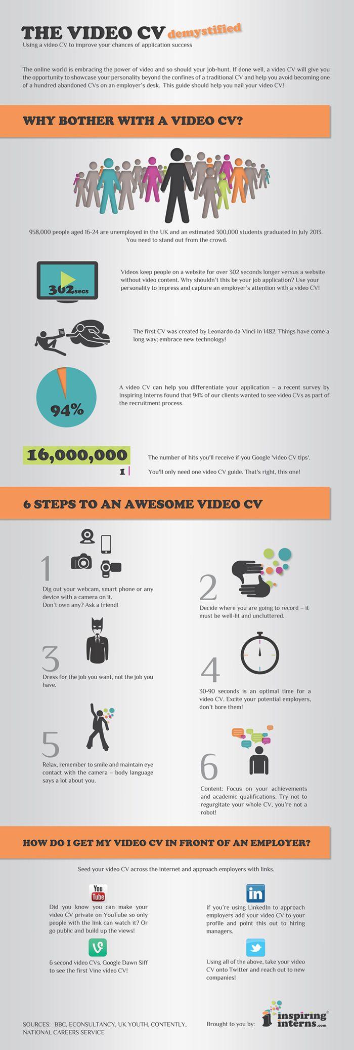Website Infographics How To Create A Video Cv Videocv Jobs