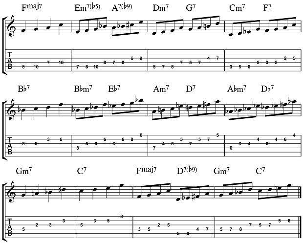 D2af5042980e670c3b185d5da9ec79b2 Guitar Tabs Jazz Guitarg 620