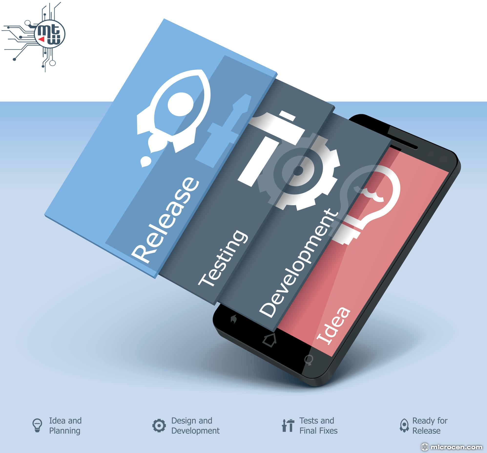 Pin by Microcen Web on website Iphone app development