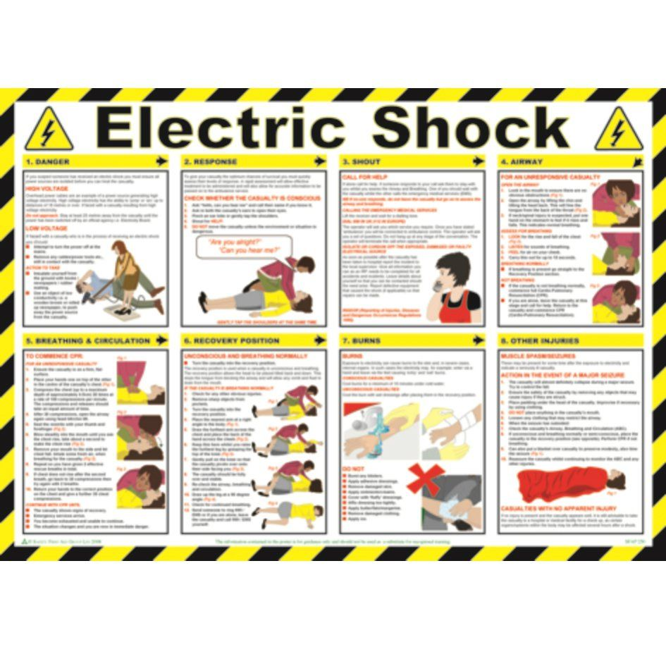 Electric Shock Safety Poster Sign Laminate (590 x 420mm