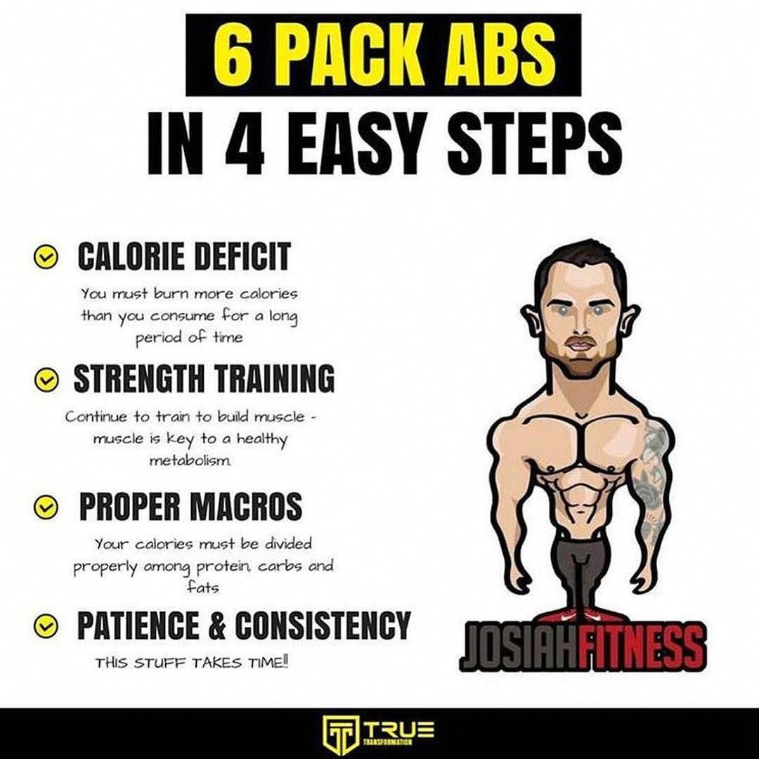 How To Get More Calories In Your Diet Bodybuilding
