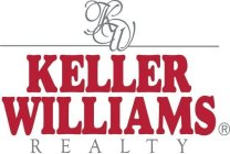Top 4 Deal Killers For Homebuyers Keller Williams Realty Keller Williams Home Selling Tips
