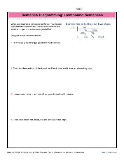 Diagramming Sentences Worksheets All Ages Homeschool High