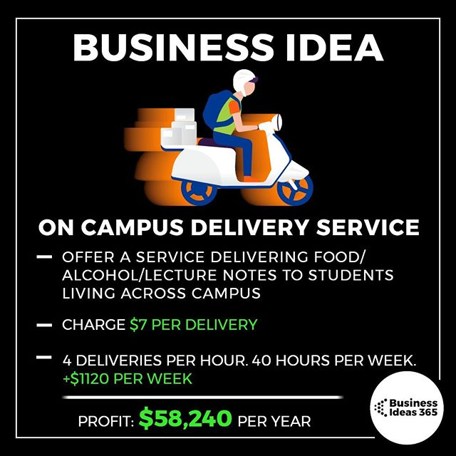 """Business Ideas & Inspiration on Instagram: """"Anothe..."""