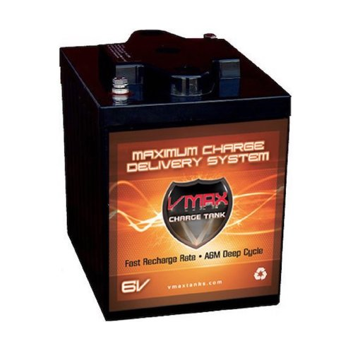 Cart Battery In 2020 Deep Cycle Battery Deep Golf Cart Batteries