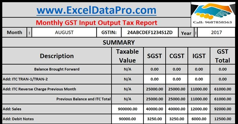 Download Monthly Gst Input Output Tax Report Excel Template  Template
