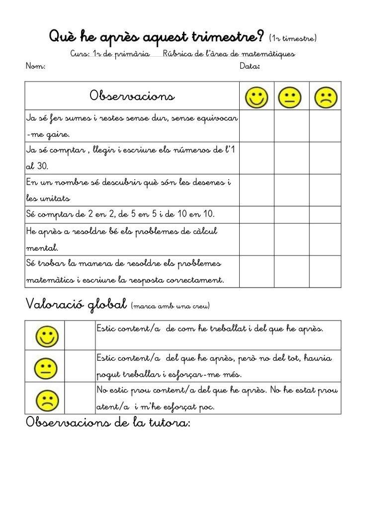 Ejemplo hoja auto-evaluación alumnos primaria. Evaluación ...