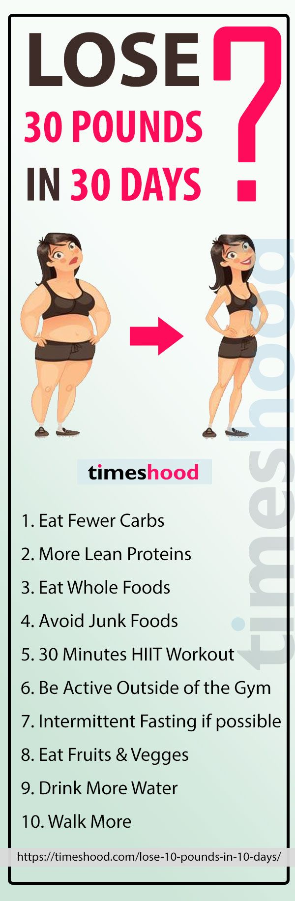 Fast Weight Loss: Lose 10 Pounds in 10 Days (Diet + Workout