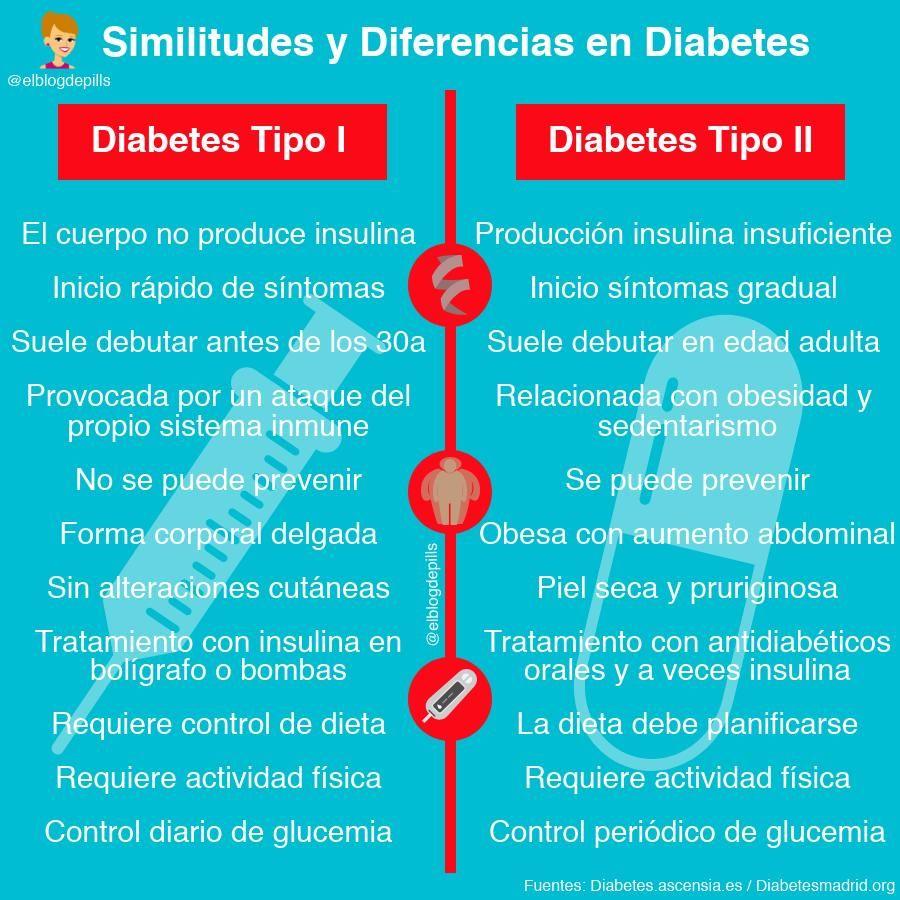 diabetes tipo 2 a tipo 1