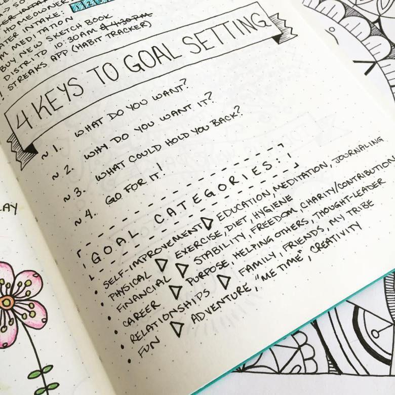 Setting goals in bullet journal