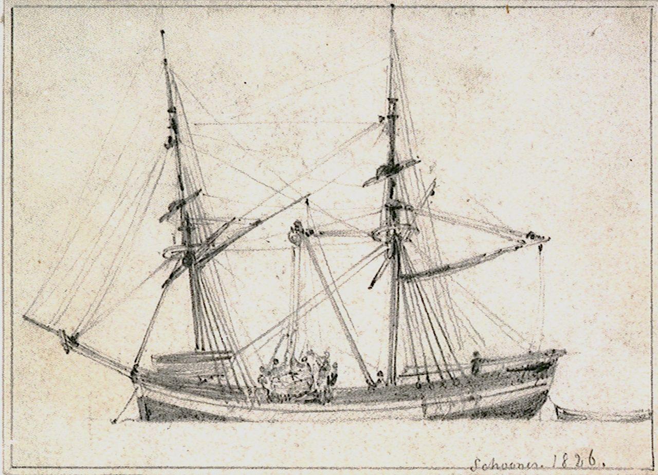 A collier brig discharging - National Maritime Museum | Maritime museum,  Maritime, Brig
