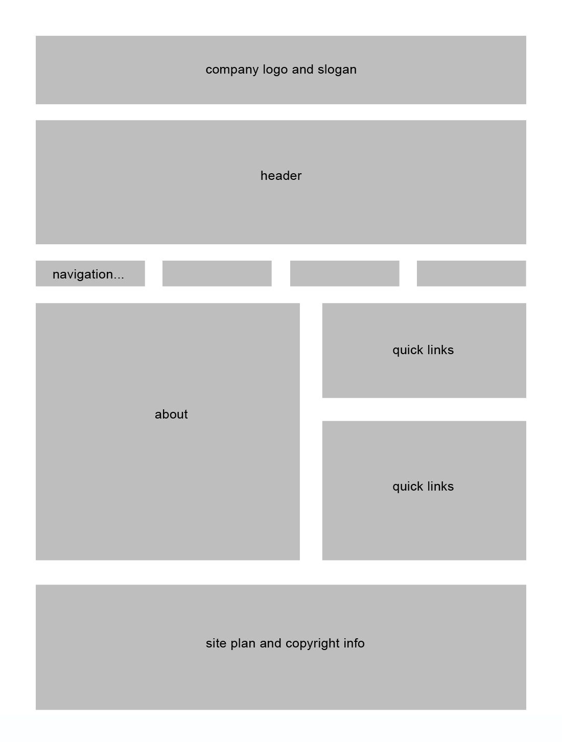 Website design idea. Simple layout. #Webdesign http ...