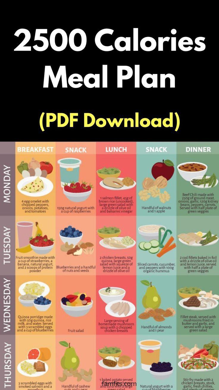 Photo of Kompletter Diätplan zur Gewichtsreduktion