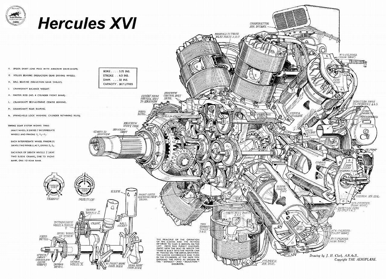 HERCULES XVI ROTARY ENGINE CUTAWAY POSTER PRINT 26x36 HI RES