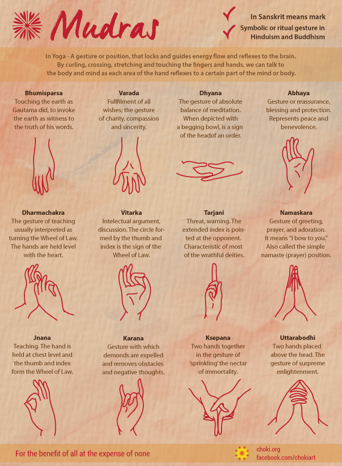 Click the Pin to get more Mudras are used during meditation and as a way to direct or channel energy flow…