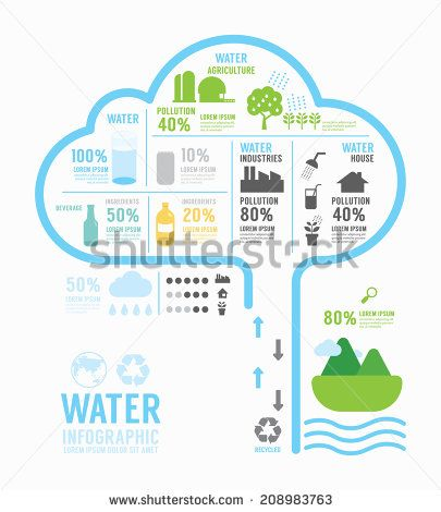 Infographic water eco annual report template design  concept - free annual report templates