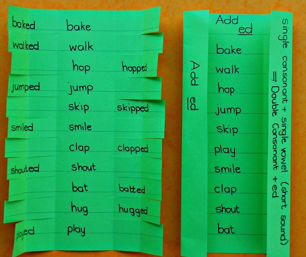 Adding ed Teaching phonics, Third grade writing