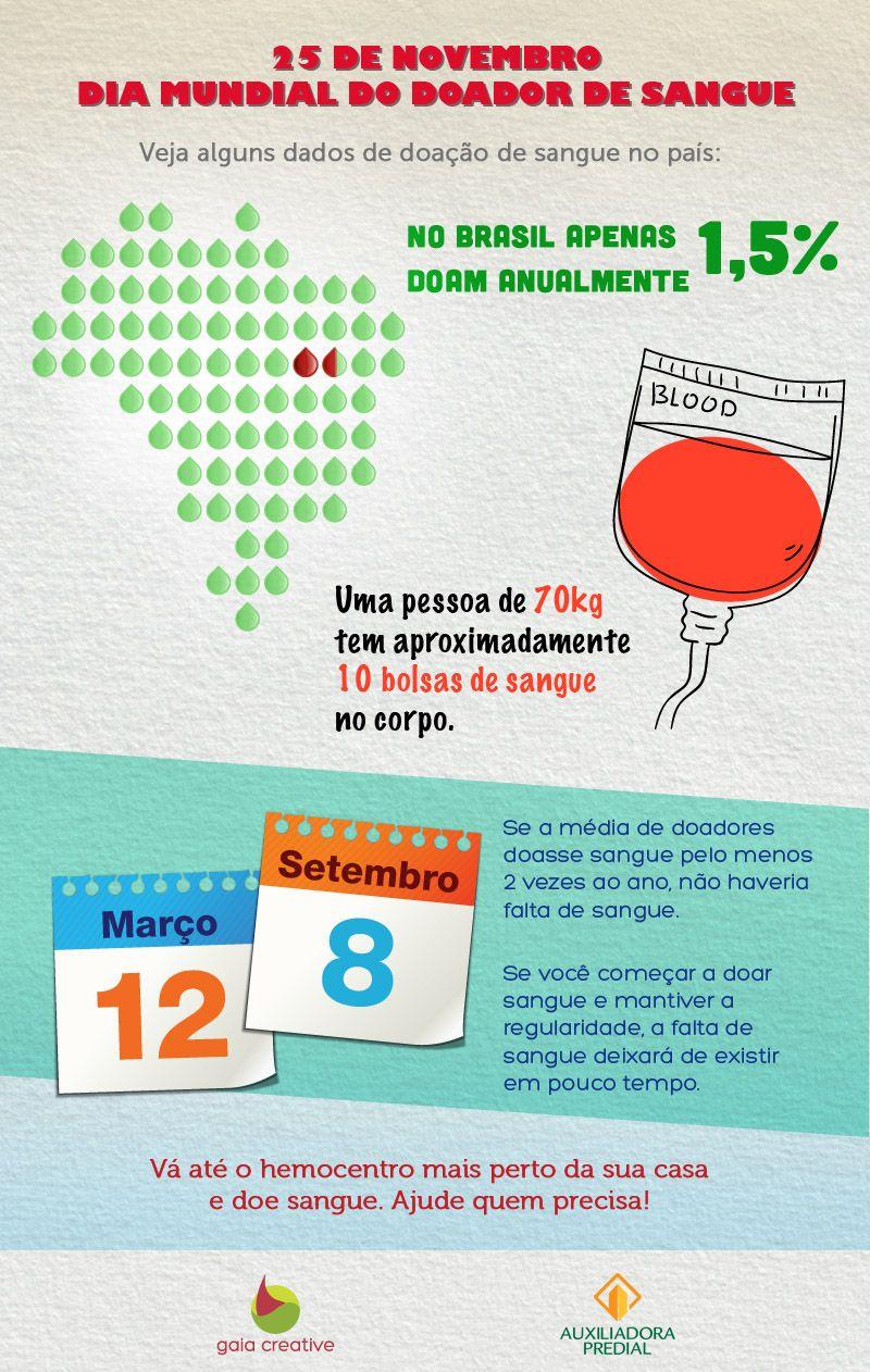 Dia Mundial do Doador de Sangue - Auxiliadora Predial