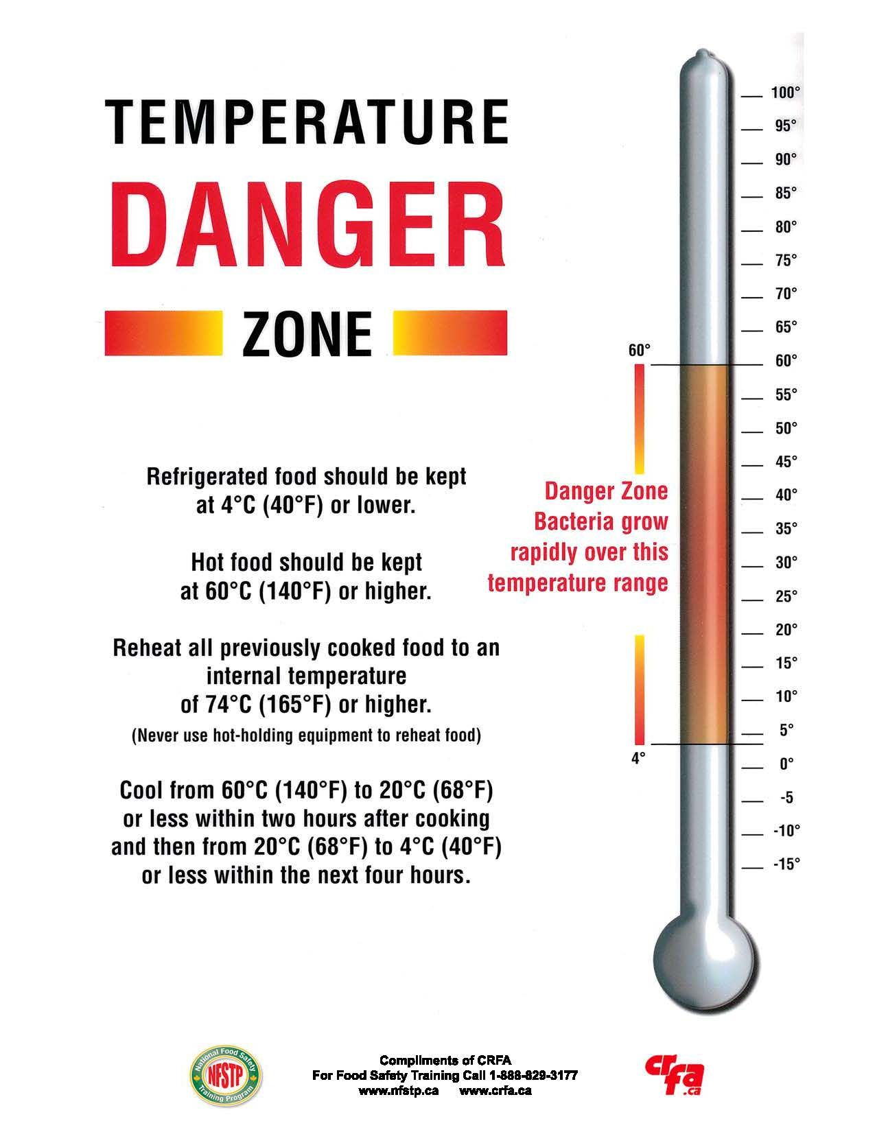 Cooling and Reheating Food Fact Sheet