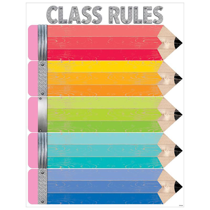 Upcycle style class rules chart | Next years class | Reglas