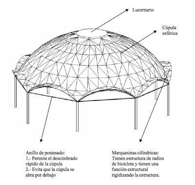 An Engineer S Aspect 42 Eduardo Torroja Y Miret Structures Shell Structure House Architecture Design Precast Concrete