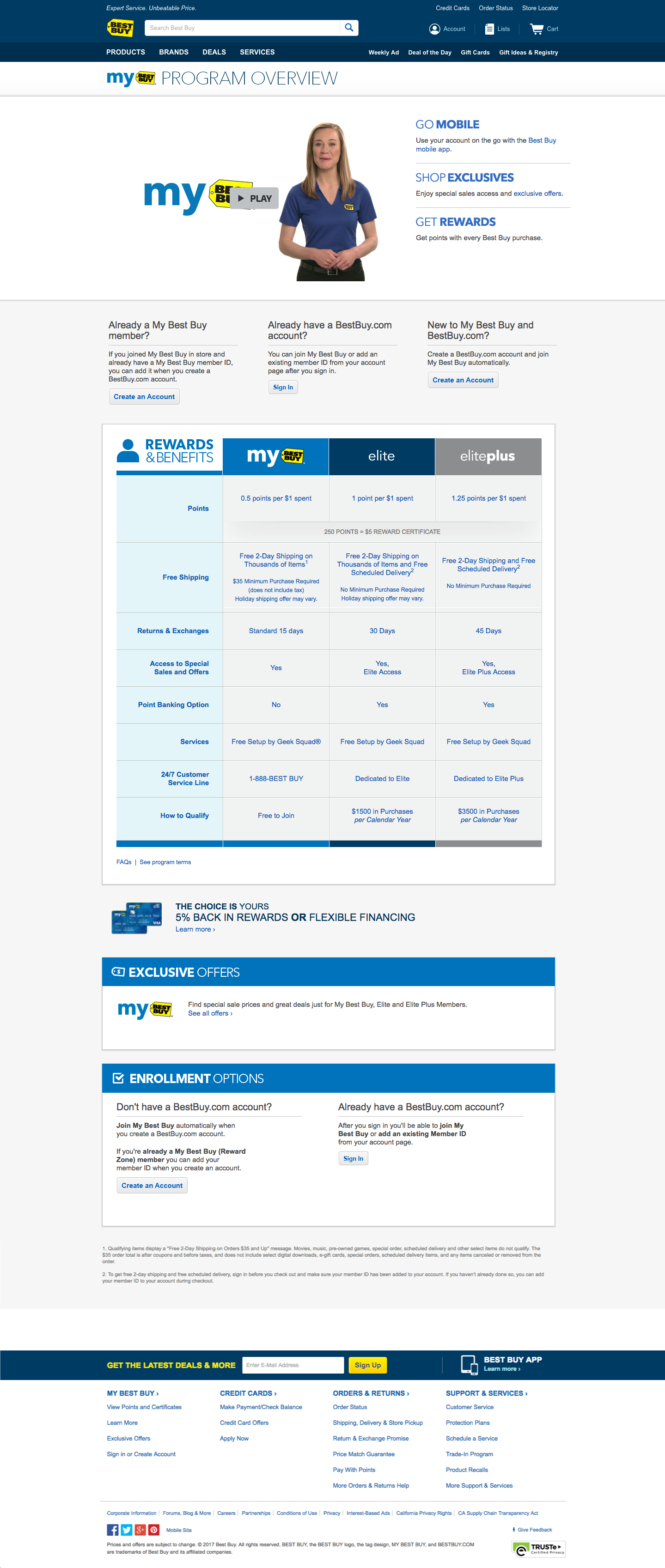 Best buy combines video and clean tables to communicate the more rewards and exclusive offers with the my best buy program check out the program overview and rewards benefits for more information 1betcityfo Images