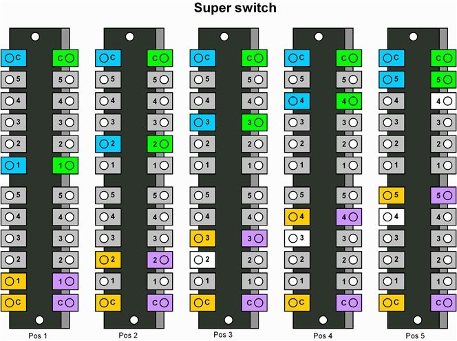 5-way Super Switch Schematic