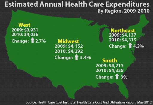 Aggregate Healthcare inflation 2009-2010 by region ...