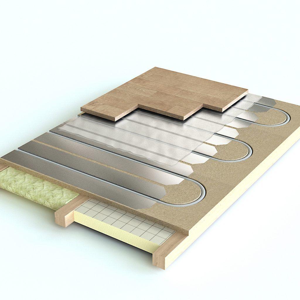 Underfloor Heating For Wood Floors
