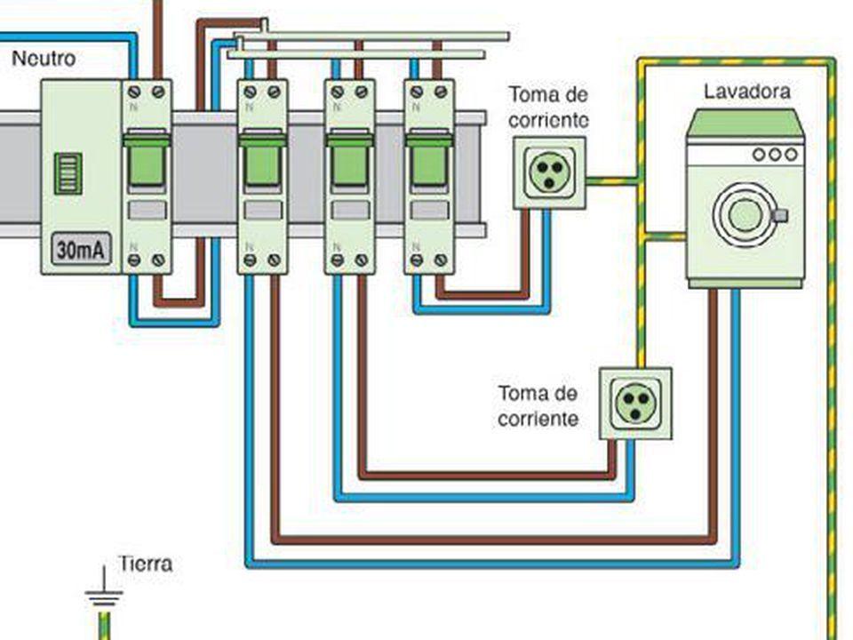 Armar un tablero principal para una casa - Interruptor general automatico ...