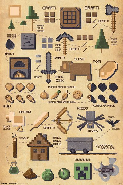Minecraft Pictograph Poster Print (24 x 36)