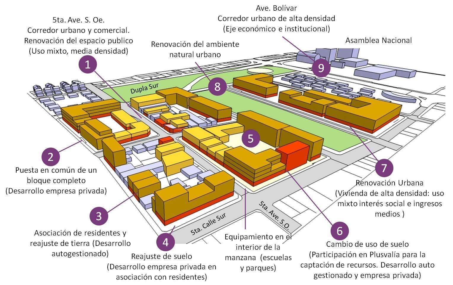 modelo de densificaci n inmobiliaria y gesti n del suelo