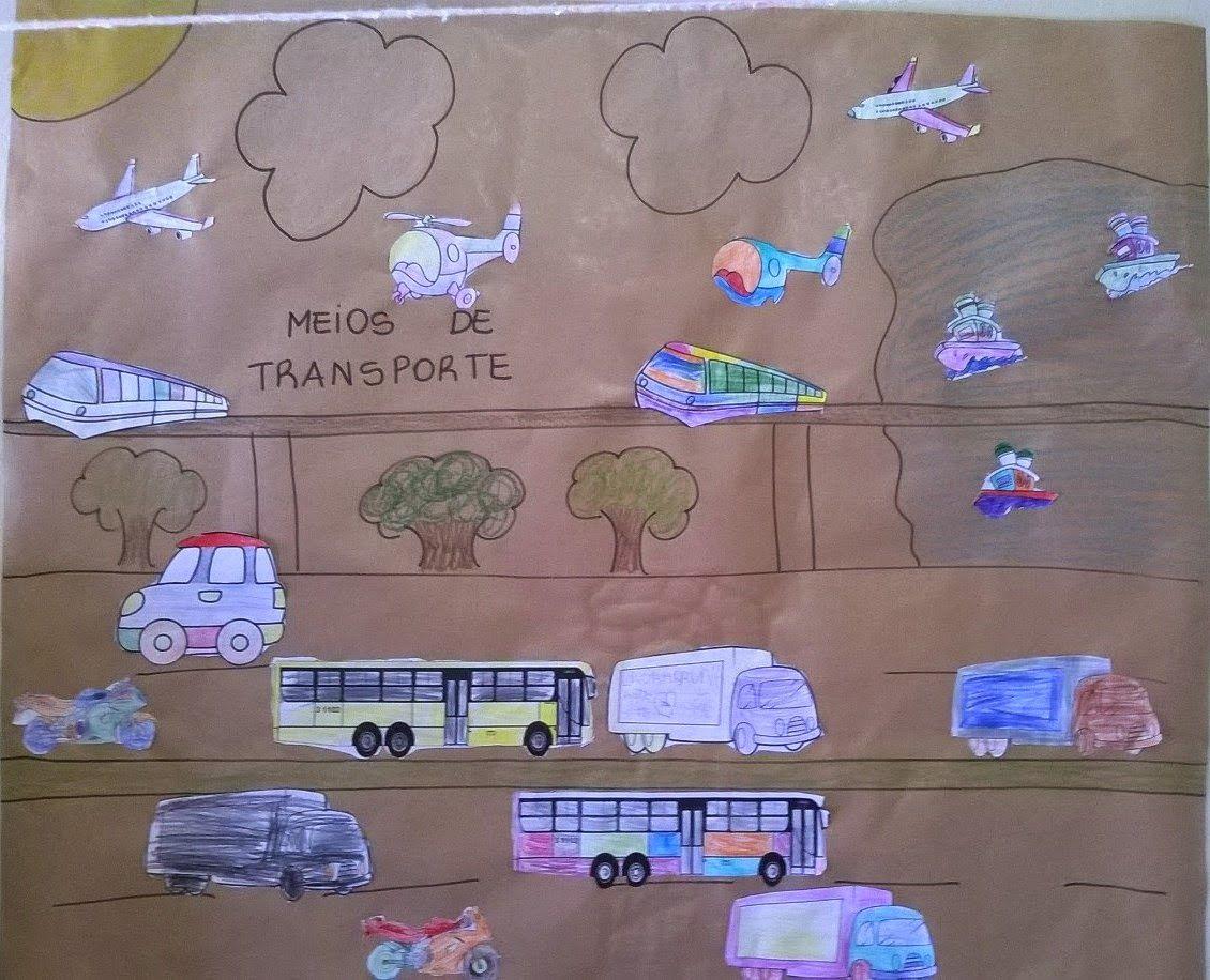 Meios de transporte educar atividades meios de for Mural sobre o transito