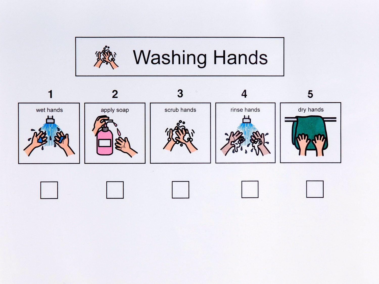 Image Result For Boardmaker Handwashing