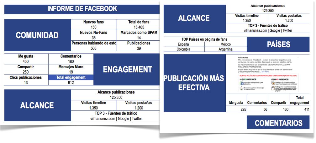 plantilla editable informe facebook | REDES SOCIALES & MARKETING ...