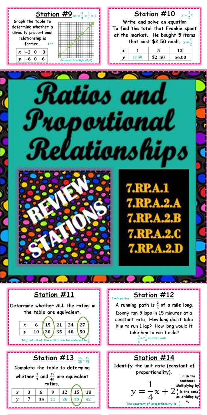 Ratios and Proportional Relationships - Middle School Math Stations ...