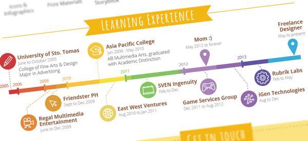 My CV Resume 2013 by Wap Martinez-Mercader, via Behance Career - my cv resume