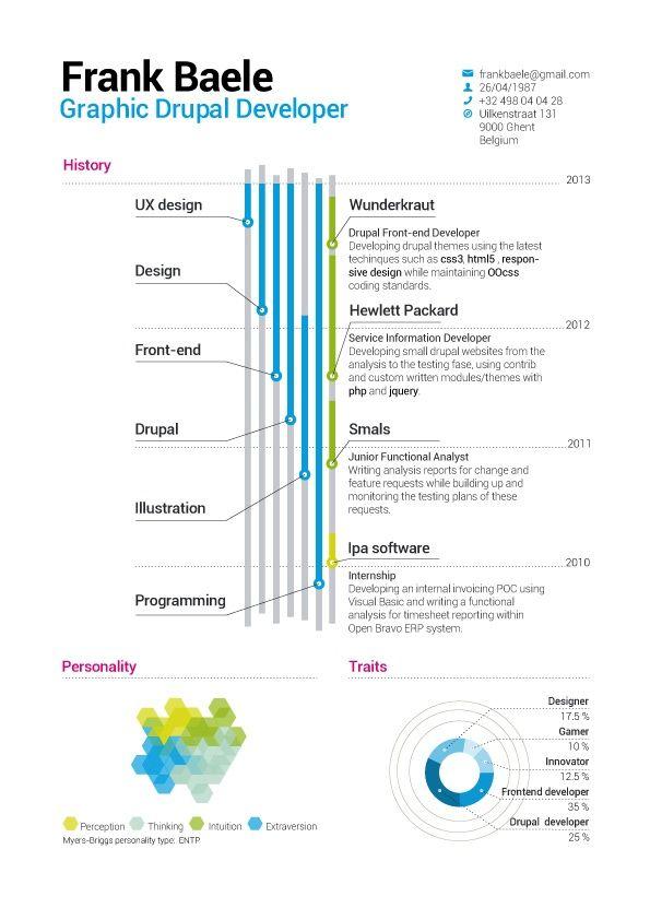 Minimalist Infographic Resume 11 Infographic Resume Timeline