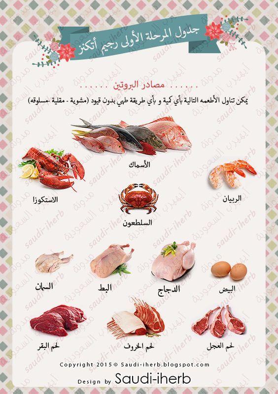 عداد الكربوهيدرات المرحلة الأولى رجيم أتكنز Atkins Diet Recipes Healthy Diet Recipes Keto Diet Food List