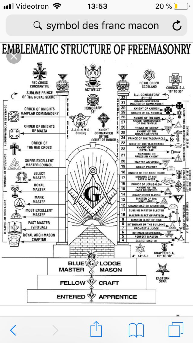 Esoterika The Symbolism of the Blue Degrees of Freemasonry NEW SEALED