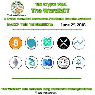What are the best crypto coins to invest in 2020