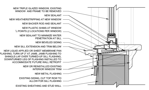 Related Image Construction Details Residential Windows