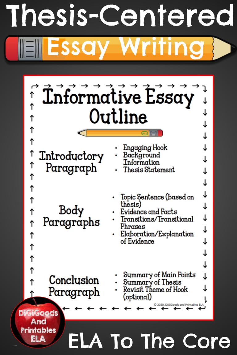 Teaching Informational Writing: The Thesis Statement Centered